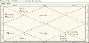 Michael Jordan Birth Chart 1
