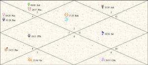 Roland Doe Moon Chart 1