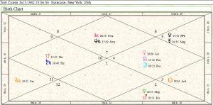 Tom Cruise Birth Chart 01