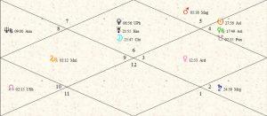 Yoo Jae Suk Moon Chart 01