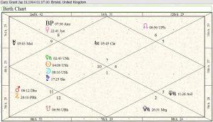 Cary Grant Birth Chart 01