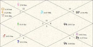 Kim Jong Kook Moon Chart 01